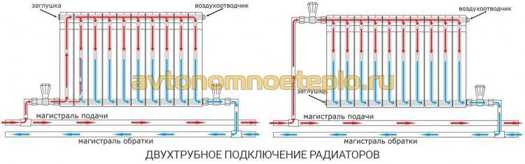 двухтрубное подключение радиаторов