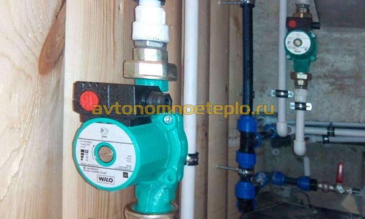 оборудование Wilo для котлов на газе