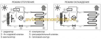 принцип работы воздушного теплового насоса aroTHERM