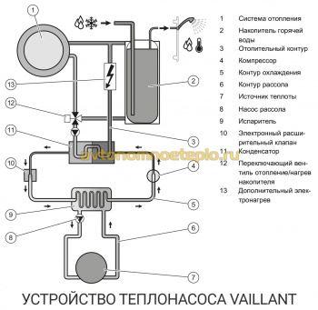 устройство теплонасоса Vaillant