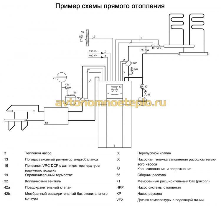 схема обвязки теплонасоса по типу прямого отопления