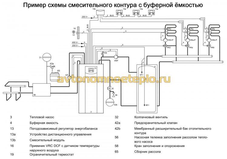 схема обвязки отопления с теплонасосом и буферной емкостью