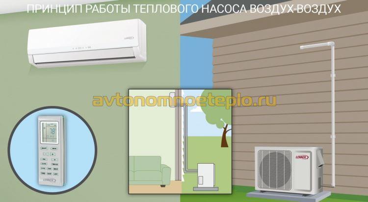 устройство системы отопления воздух-воздух