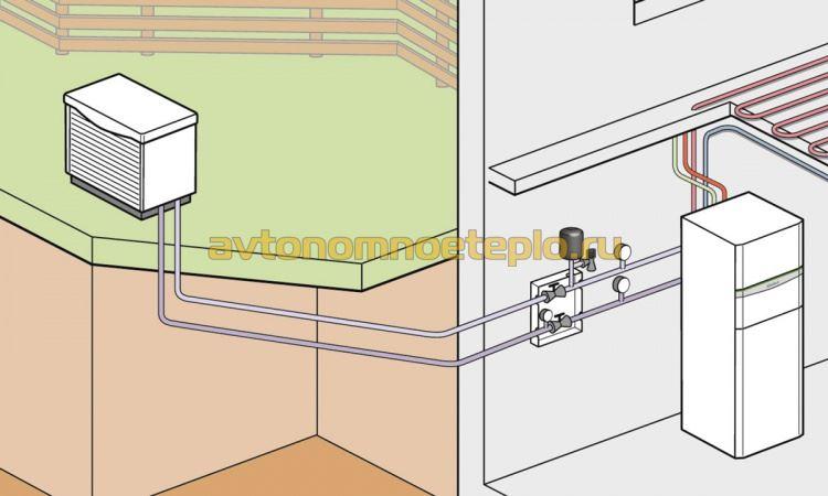 схема установки системы отопления воздух-вода