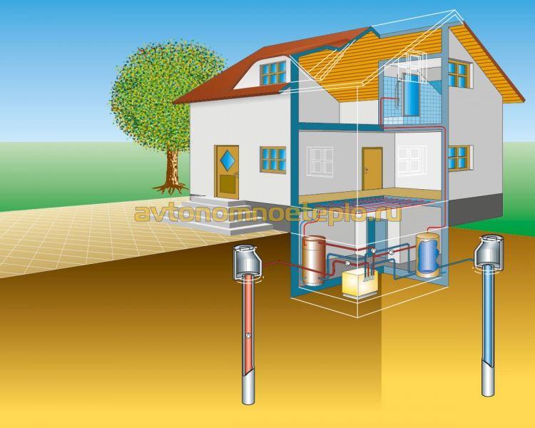 схема работы отопления вода-вода замкнутого цикла из скважины