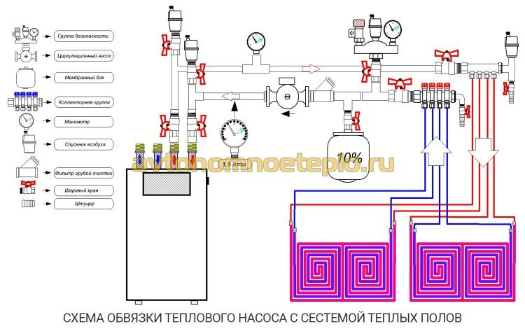 схема обвязки системы отопления с тепловым насосом и теплыми полами