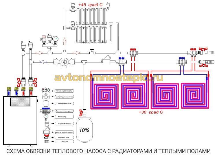 монтажная схема отопительной системы дома теплонасосом с теплыми полами и радиаторами