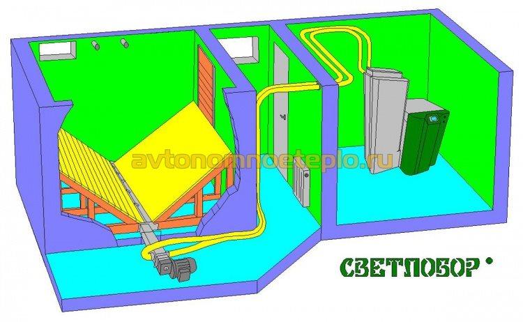 схема расположения оборудования в котельной