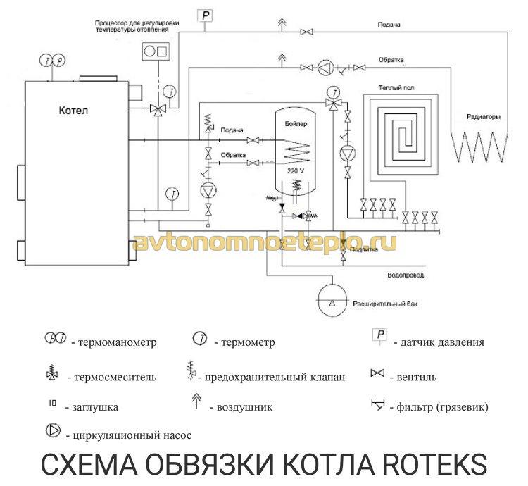 схема подключения и обвязки котла Roteks с системой отопления