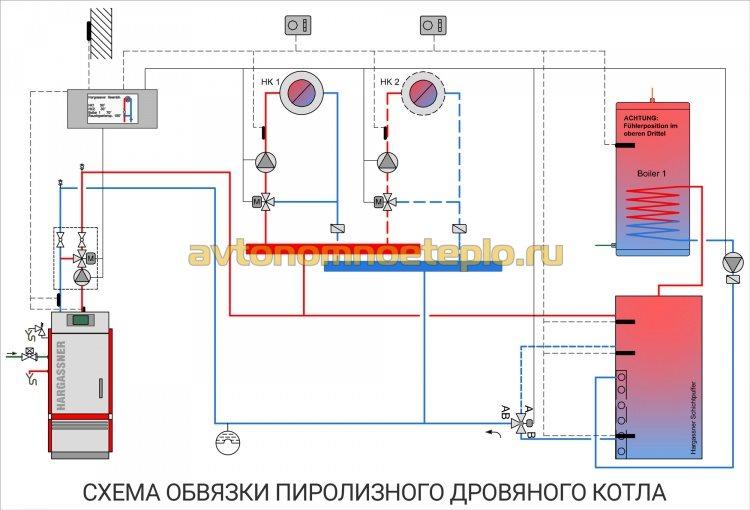 схема обвязки дровяного котла пиролизного типа с системой отопления