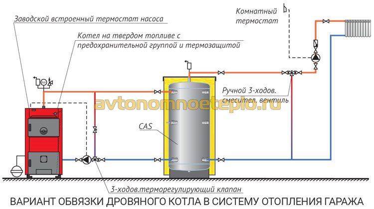 вариант обвязки жидкосного отопления гаража с дровяным котлом