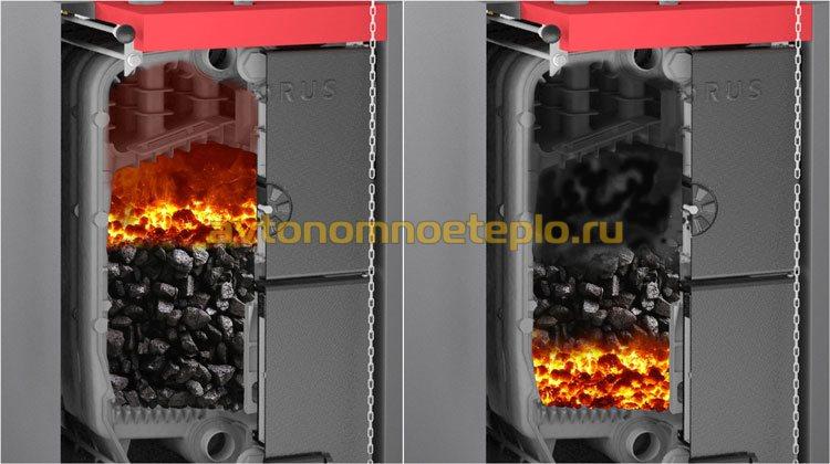 верхнее и нижнее сжигание угля
