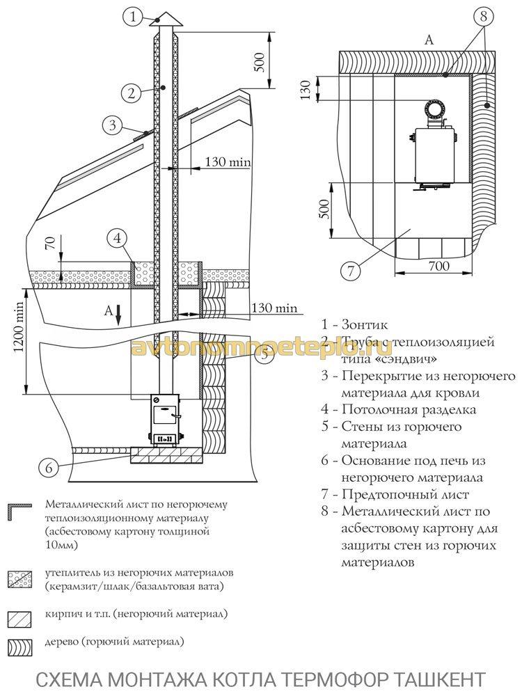 схема монтажа котла Ташкент компании Термофор