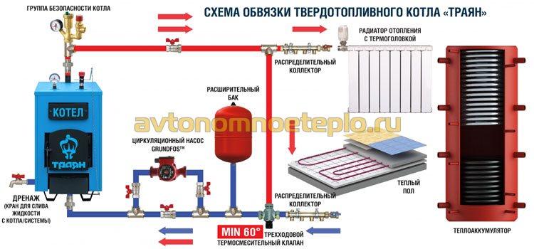 схема монтажа котла с батареями, водяным полом и бойлером косвенного нагрева