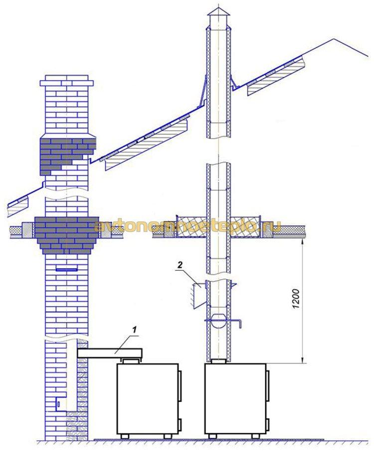 схема подключения дымохода котла Каракан