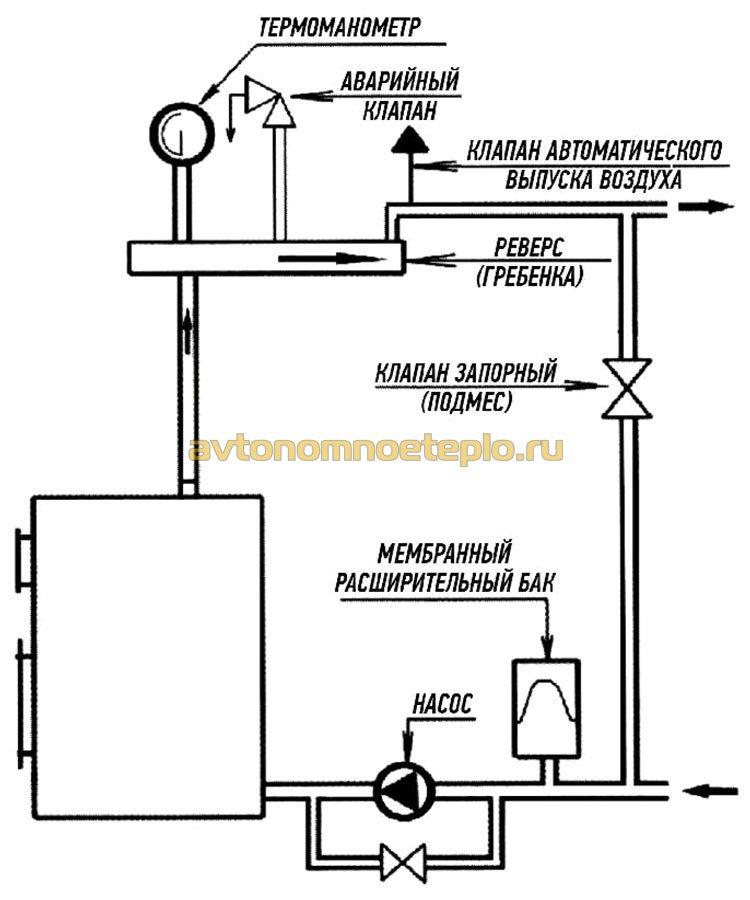 схема обвязки котла Гейзер с системой отопления