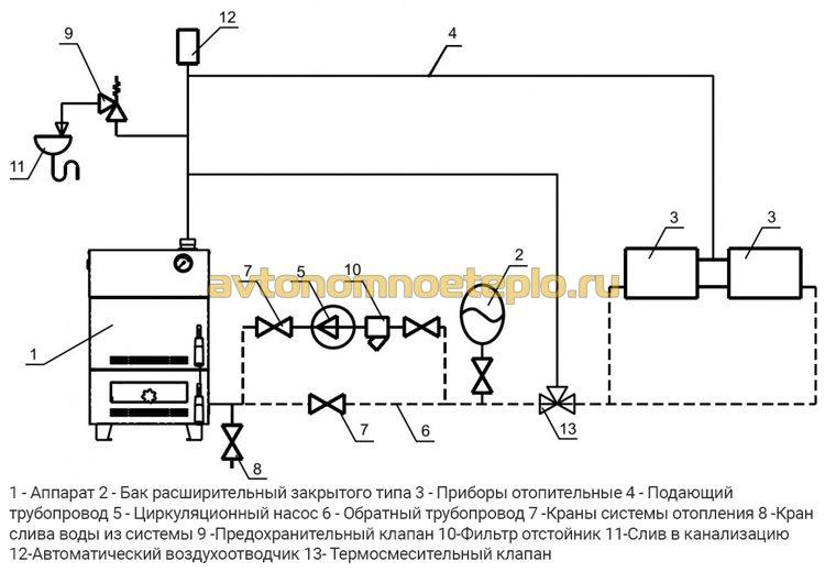 схема обвязки насосной системы