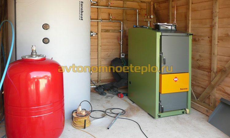 установка котла с пиролизом топлива