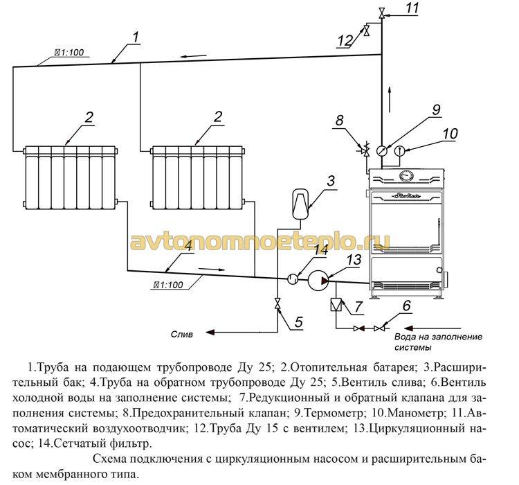 обвязка насосной системы отопления дачи