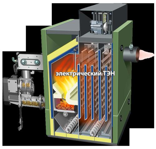 автоматизированный твердотопливный котел с ТЭНом для подогрева теплоносителя