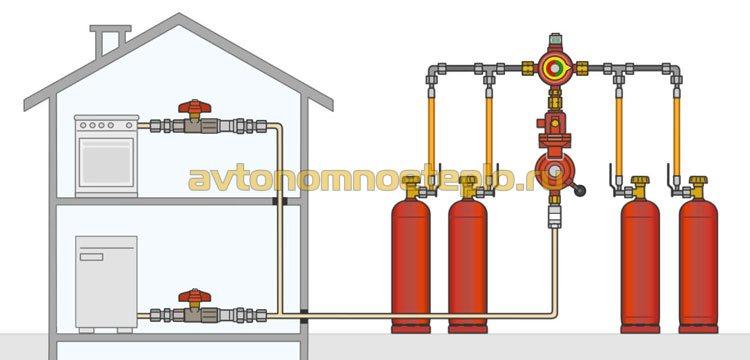 схема подключения нескольких баллонов с газом