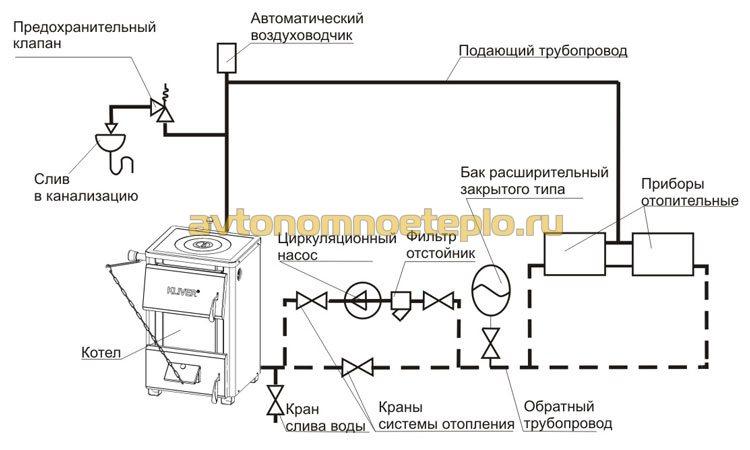 схема котла на тт с насосной системой