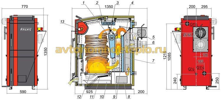 схема и размеры шахтного котла