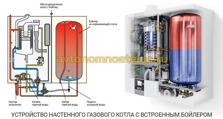 схема устройства котла с встроенным накопителем нагрева горячей воды