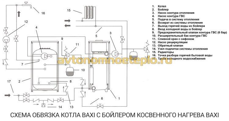 схема обвязки напольного котла Бакси с бойлером косвенного нагрева