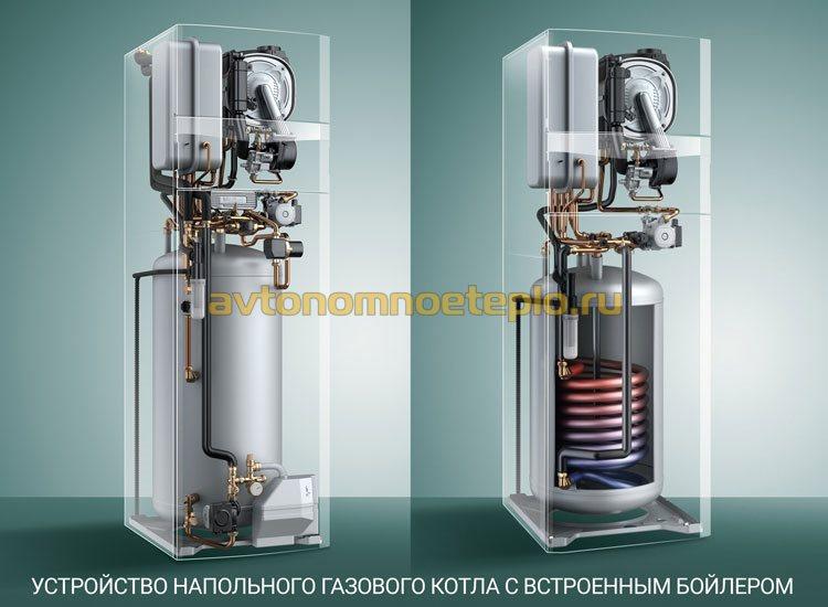 внутренняя конструкция котла с интегрированным баком-накопителем