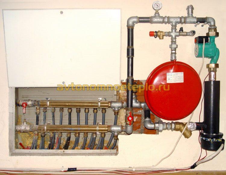 водяной пол от электродного котла