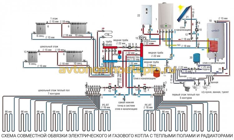 схема совместной обвязки системы отопления с теплыми полами и радиаторами от электрокотла и газового котла
