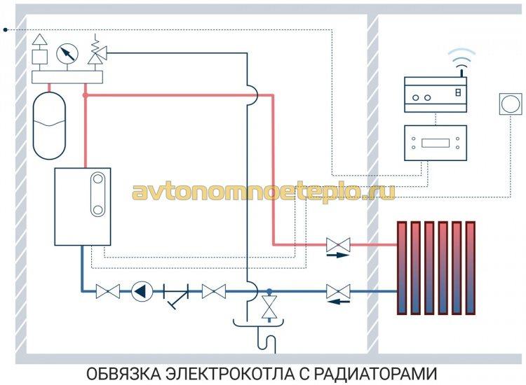 схема обвязки электрокотла с радиаторами
