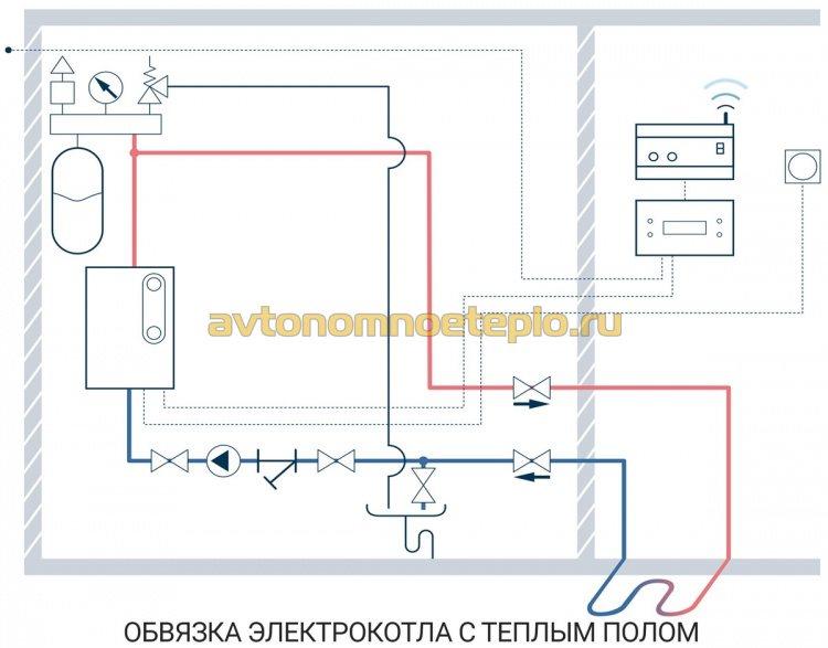 схема обвязки электрокотла с водяным полом