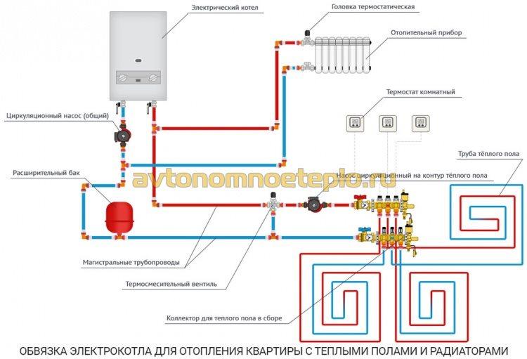 схема обвязки электрокотла с квартирной системой отопления