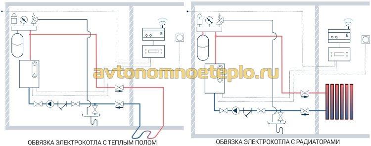 варианты обвязкт отопления дачи с электрокотлом
