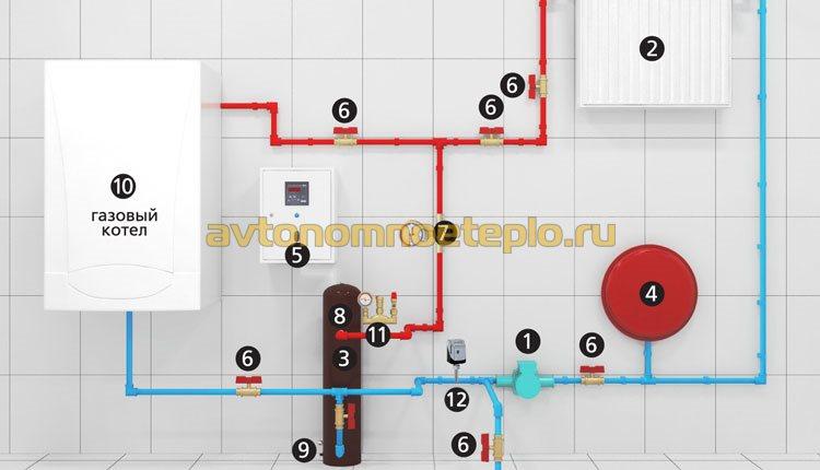 индукционный котел параллельно с газовым