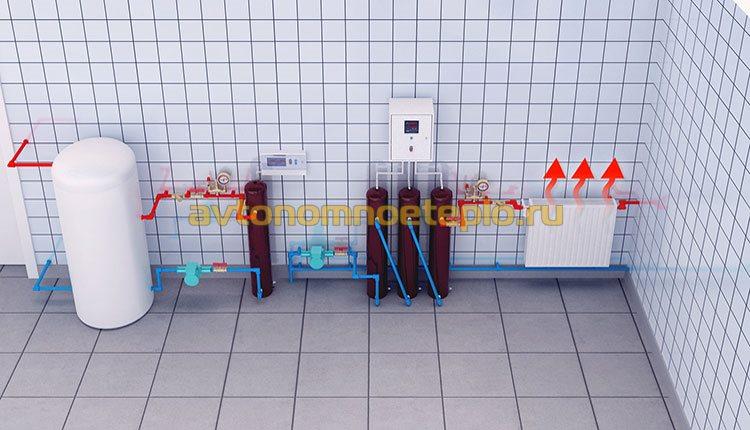 отопление с котлом индукционного типа