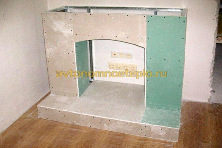 обшивка стенок каминного портала гипсокартонными листами