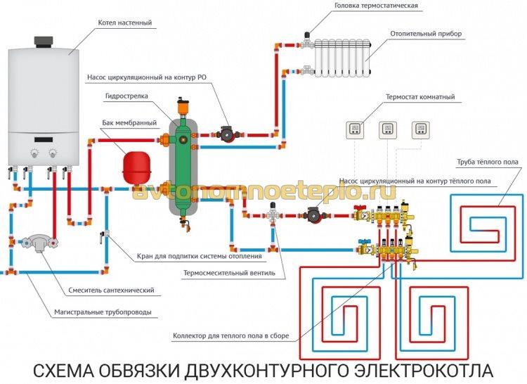 монтажная схема обвязки двухконтурного электрокотла