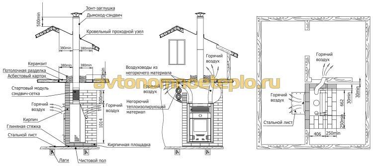 схема установки дачного камина с воздуховодами