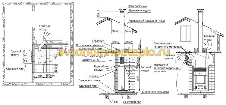 монтажная схема дровяного камина в доме