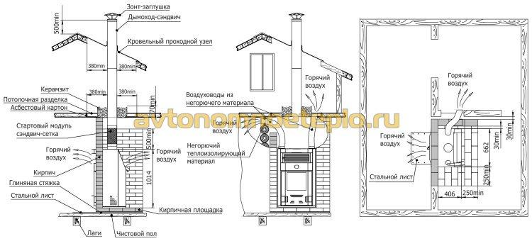 чертеж по размещению отопительной печи в дачном доме