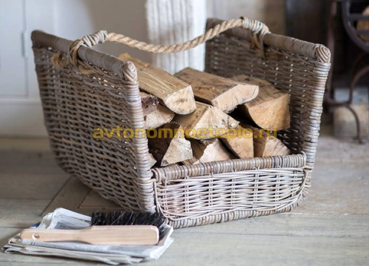 корзина для хранения дров у камина