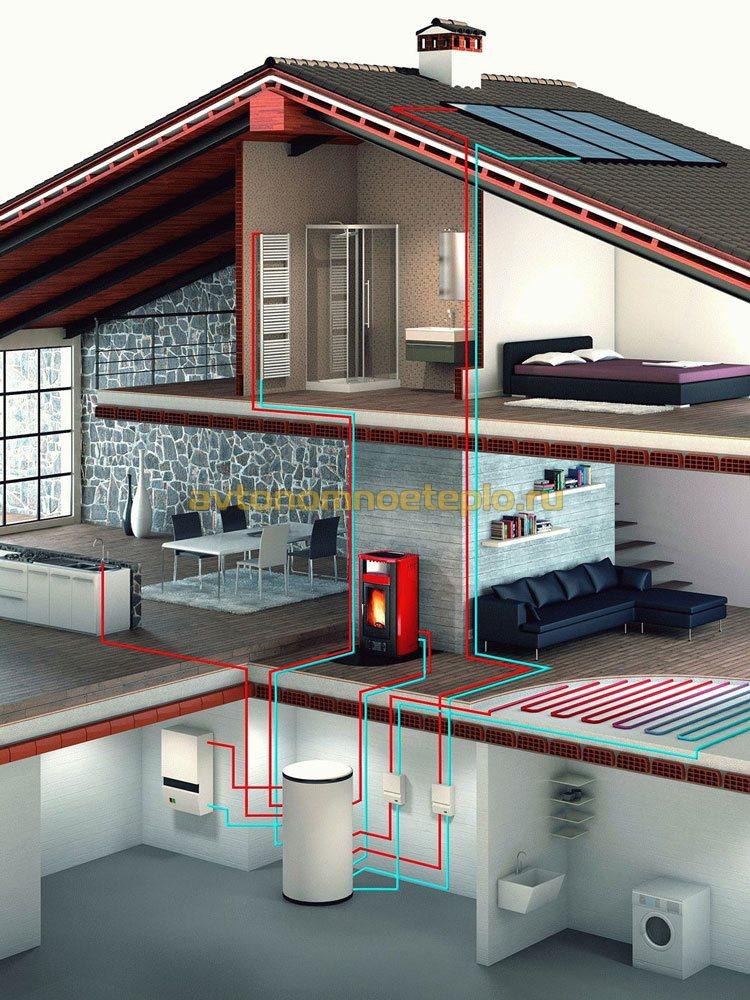 схема отопления жилого дома от камина с встроенным теплообменником