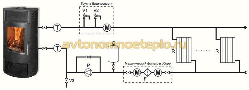 схема разводки радиаторной системы от водяного камина