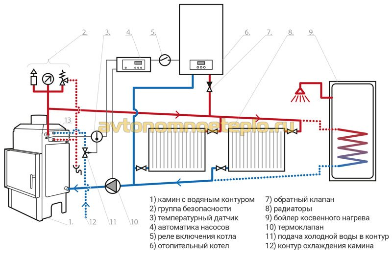 схема обвязки камина с котлом и системой отопления