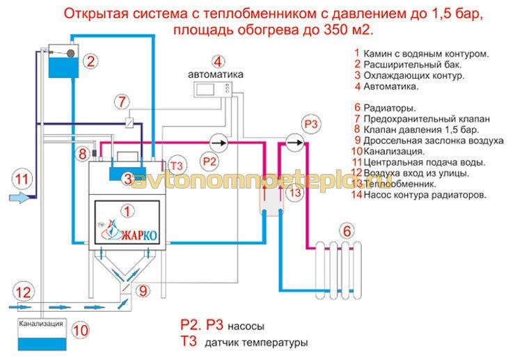 схема обвязки системы отопления открытого типа от каминной топки
