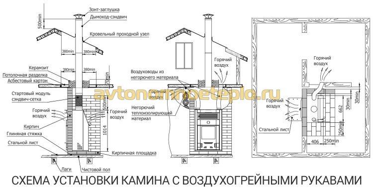схема монтажа камина с функцией нагрева и распределения воздуха