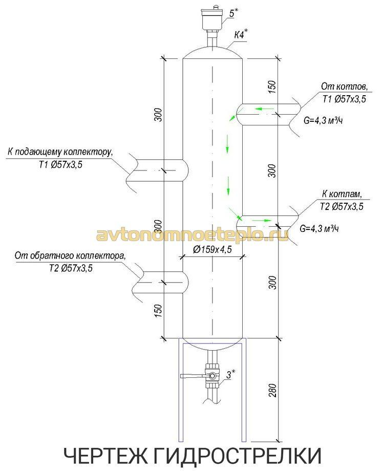 чертеж вертикальной гидрострелки для изготовления своими руками